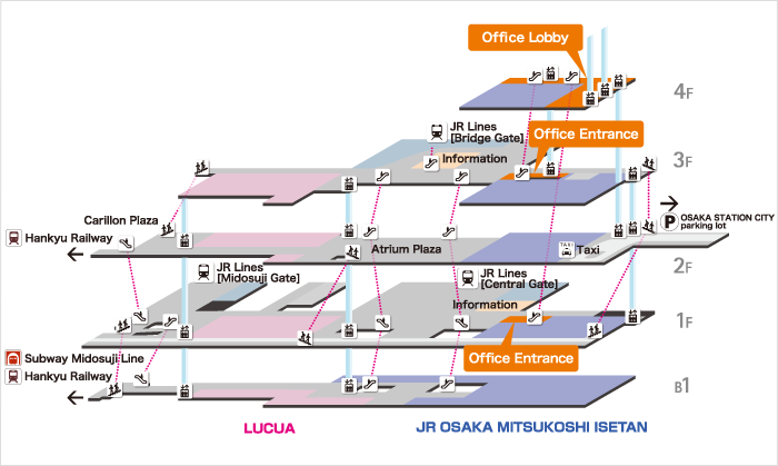 Route to OSAKA Headquarters Office